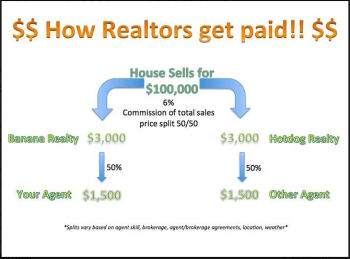How Agents Get Paid